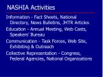 nashia activities
