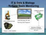 it data biology remote toxin monitoring