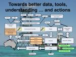 towards better data tools understanding and actions