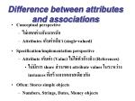 difference between attributes and associations