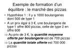 exemple de formation d un quilibre le march des pizzas
