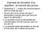 exemple de formation d un quilibre le march des pizzas1