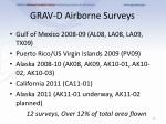 grav d airborne surveys
