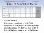 status of completion metric