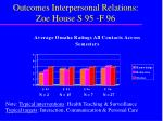 outcomes interpersonal relations zoe house s 95 f 96
