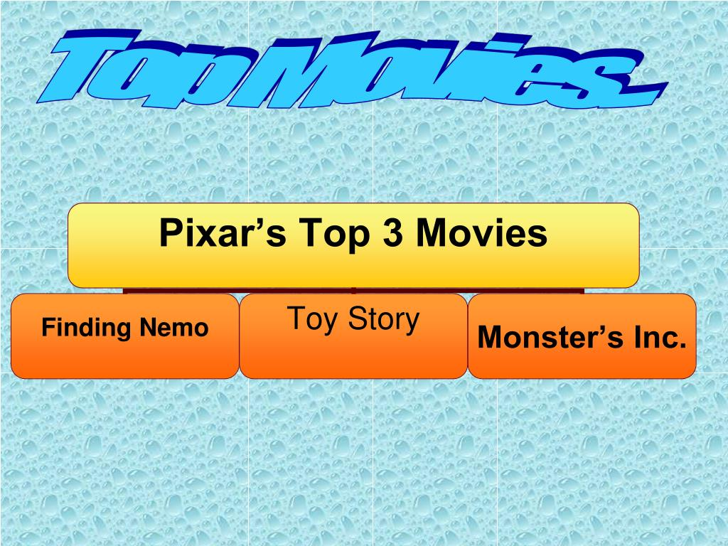 Top Movies...