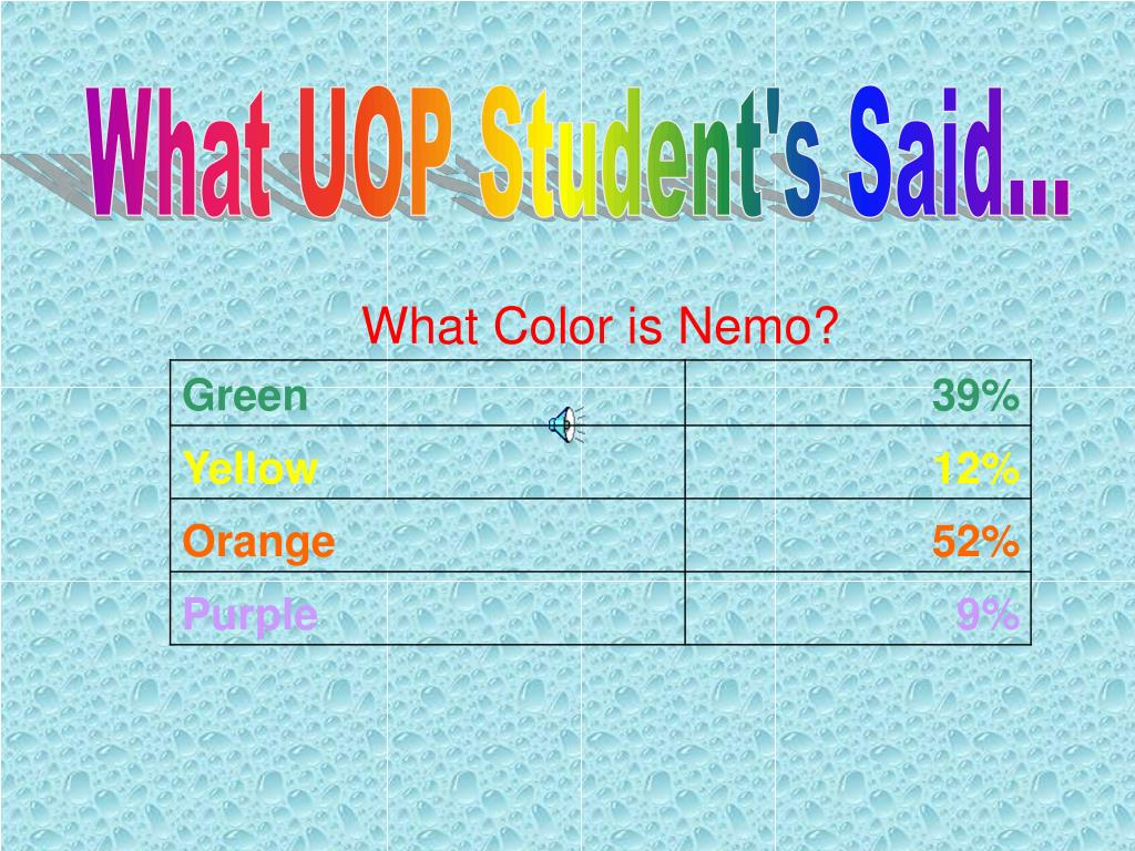 What UOP Student's Said...