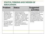 status visions and needs of education1
