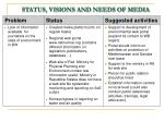 status visions and needs of media