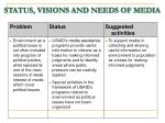 status visions and needs of media1