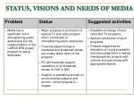 status visions and needs of media3