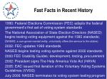fast facts in recent history