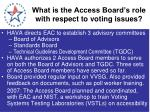 what is the access board s role with respect to voting issues