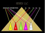 series llc2