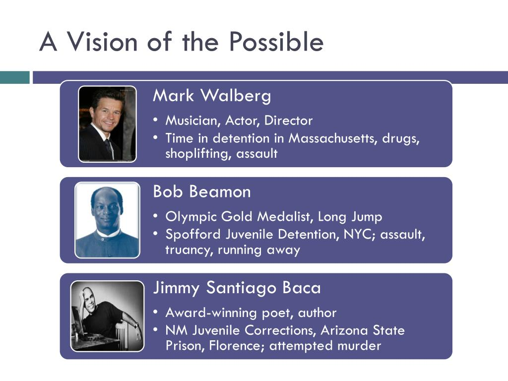 A Vision of the Possible