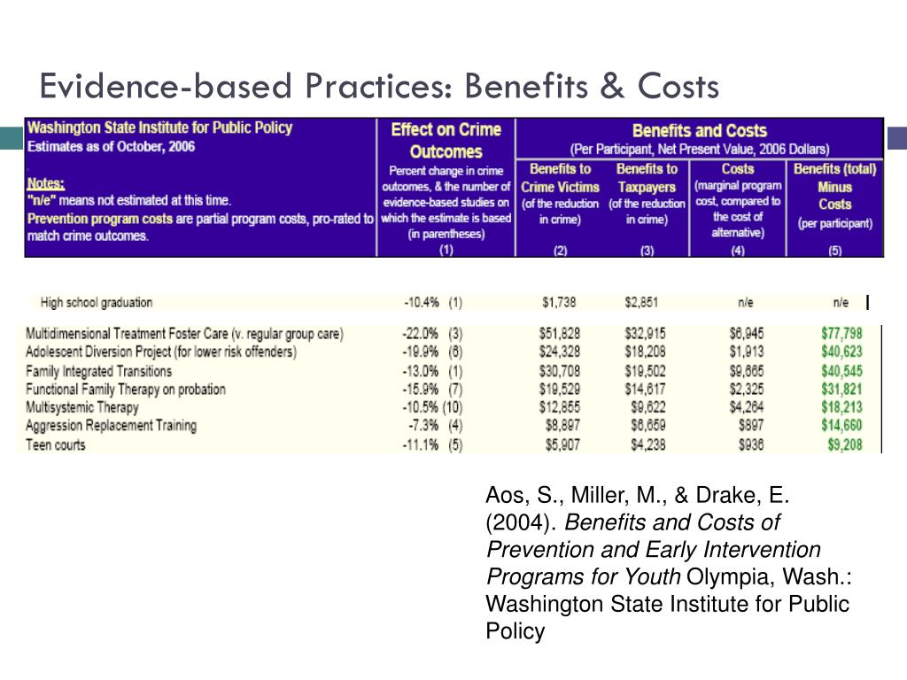 Evidence-based Practices: Benefits & Costs