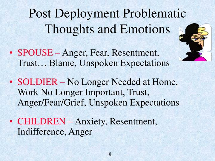 Post Deployment Problematic Thoughts and Emotions