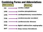 combining forms abbreviations co