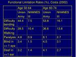 functional limitation rates costa 2002