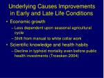 underlying causes improvements in early and late life conditions