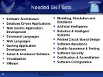 needed skill sets