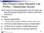 asu phoenix urban research lab purl stakeholder survey