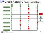 crash rates pm reverse lane hours