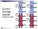 current average speeds southbound am