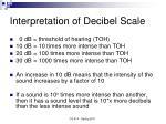 interpretation of decibel scale