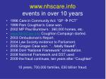 www nhscare info events in over 10 years