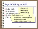 steps in writing an rfp