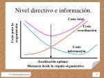 nivel directivo e informaci n
