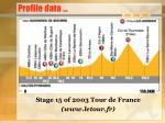 profile data