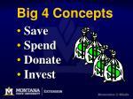 big 4 concepts