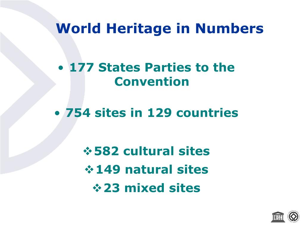 World Heritage in Numbers