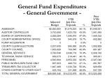 general fund expenditures general government