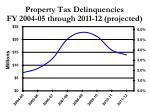 property tax delinquencies fy 2004 05 through 2011 12 projected