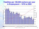 fatalities per 100 000 workers per year employment 1976 to 2005