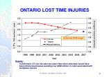 ontario lost time injuries