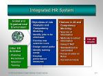 integrated hr system