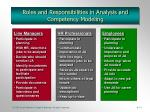roles and responsibilities in analysis and competency modeling
