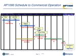 ap1000 schedule to commercial operation