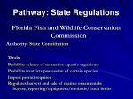 pathway state regulations