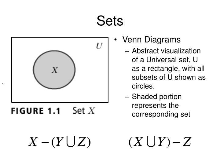 Universal Set With The Following Venn Diagram Screen20shot202015 09
