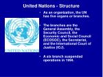 united nations structure