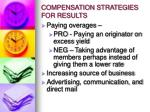 compensation strategies for results4