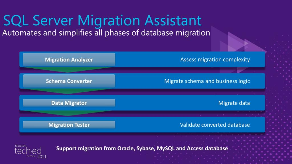 PPT - Migration Done Right - Migrating to SQL Server on premise and