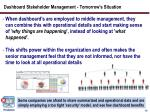 dashboard stakeholder management tomorrow s situation