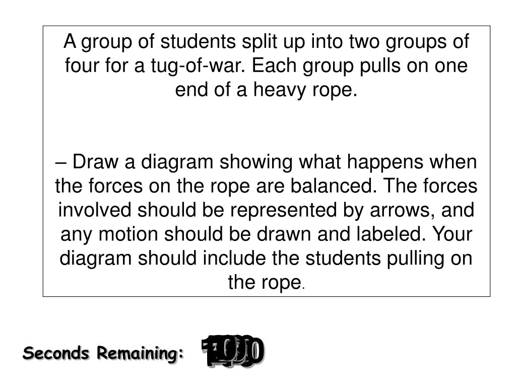 A group of students split up into two groups of four for a tug-of-war. Each group pulls on one end of a heavy rope.
