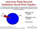 americans think research institutions should work together